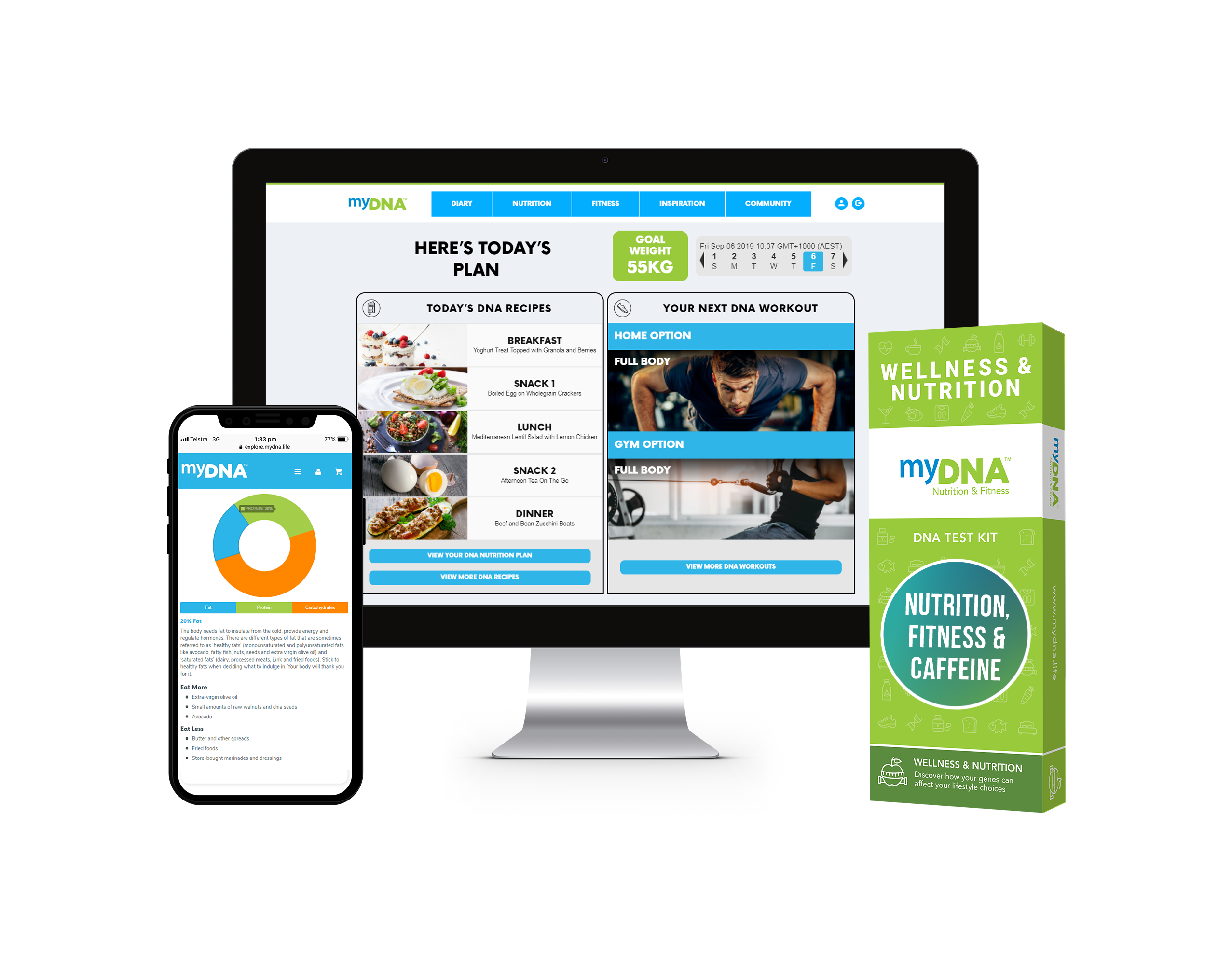 myDNA Personalized Nutrition & Fitness