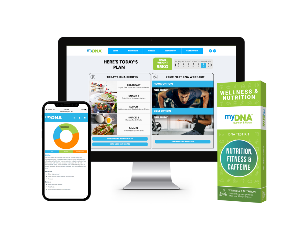 myDNA Personalised Nutrition & Fitness