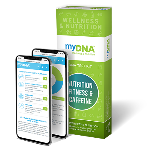 Nutrition Fitness & Caffeine
